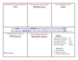 evangelism training worksheet